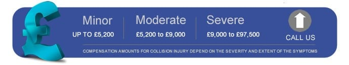 Car Accident Claims Compensation Table