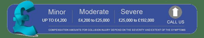 Arm Injury Compensation Sheet